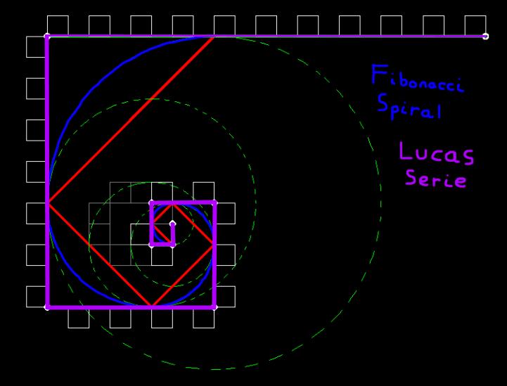 Lucas Serie + Fibonacci Spiral
