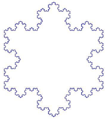 Flocon Von Koch 6