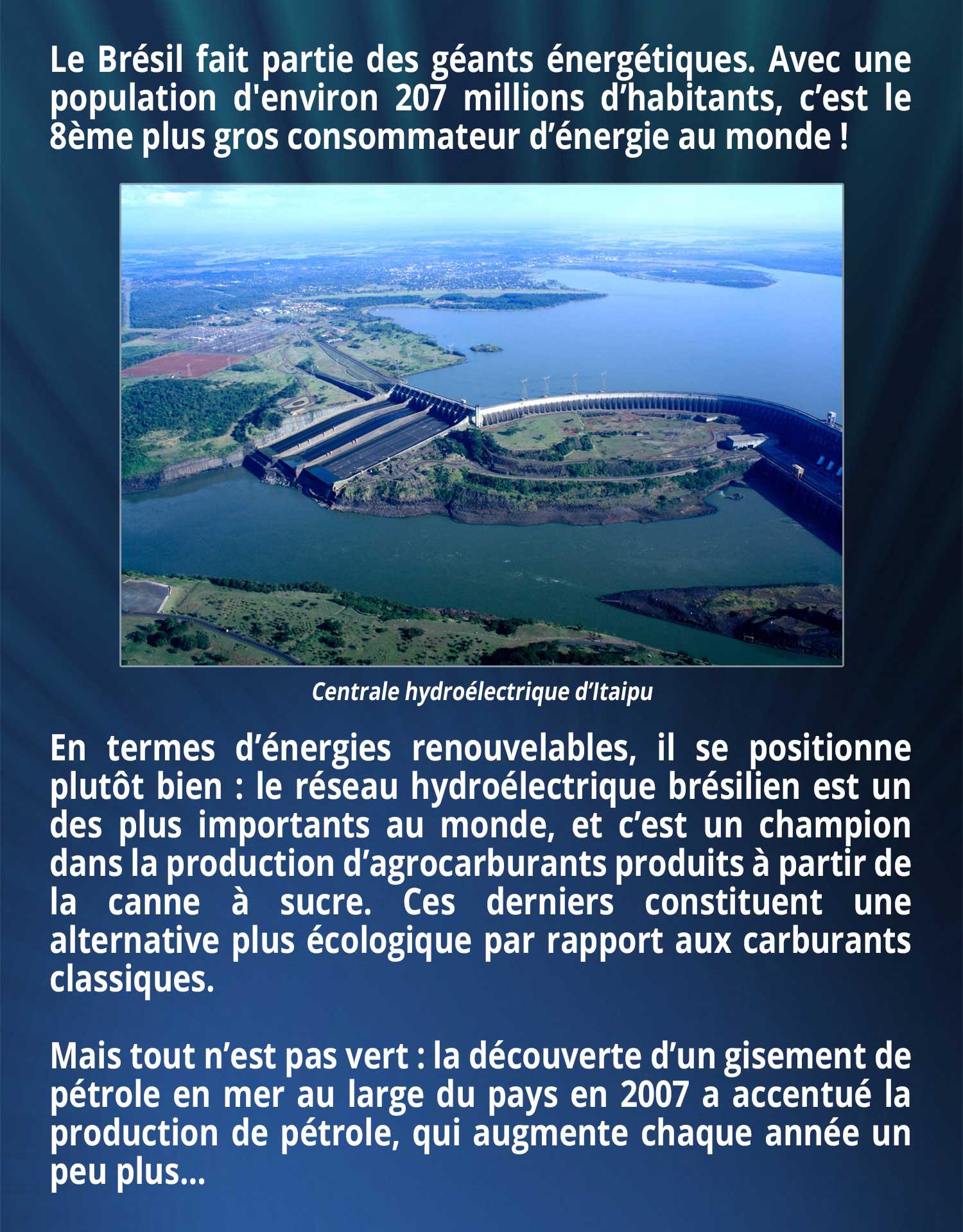 Le Brésil fait partie des géants énergétiques. Avec une population d'environ 207 millions d'habitants, c'est le 8ème plus gros consommateur d'énergie au monde ! En termes d'énergies renouvelables, il se positionne plutôt bien : le réseau hydroélectrique brésilien est un des plus importants au monde, et c'est un champion dans la production d'agrocarburants produits à partir de la canne à sucre. Ces derniers constituent une alternative plus écologique par rapport aux carburants classiques. Mais tout n'est pas vert : la découverte d'un gisement de pétrole en mer au large du pays en 2007 a accentué la production de pétrole, qui augmente chaque année un peu plus…