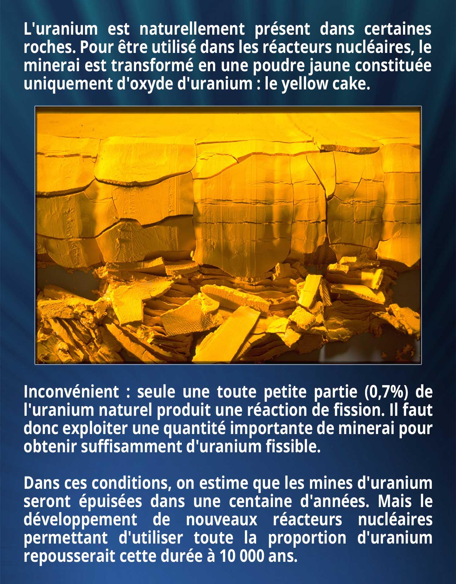 L'uranium est naturellement présent dans certaines roches. Pour être utilisé dans les réacteurs nucléaires, le minerai est transformé en une poudre jaune constituée uniquement d'oxyde d'uranium : le yellow cake. Inconvénient : seule une toute petite partie (0,7%) de l'uranium naturel produit une réaction de fission. Il faut donc exploiter une quantité importante de minerai pour obtenir suffisamment d'uranium fissible. Dans ces conditions, on estime que les mines d'uranium seront épuisées dans une centaine d'années. Mais le développement de nouveaux réacteurs nucléaires permettant d'utiliser toute la proportion d'uranium repousserait cette durée à 10 000 ans.