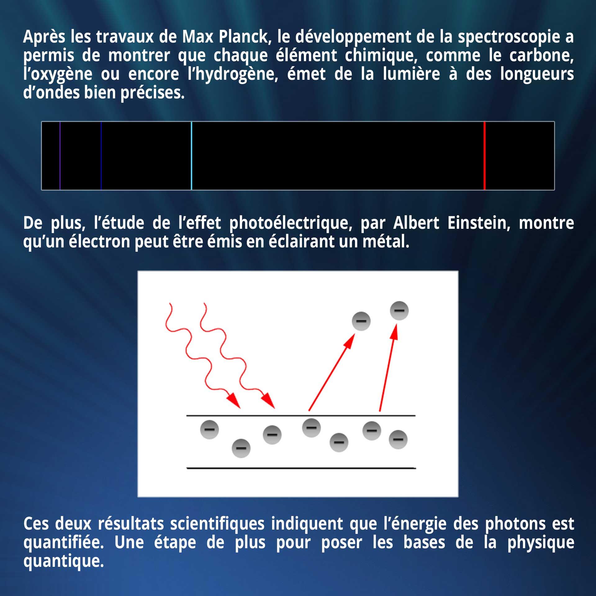Après les travaux de Max Planck, le développement de la spectroscopie a permis de montrer que chaque élément chimique, comme le carbone, l'oxygène ou encore l'hydrogène, émet de la lumière à des longueurs d'ondes bien précises. De plus, l'étude de l'effet photoélectrique, par Albert Einstein, montre qu'un électron peut être émis en éclairant un métal. Ces deux résultats scientifiques indiquent que l'énergie des photons est quantifiée. Une étape de plus pour poser les bases de la physique quantique.